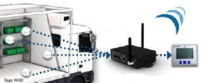 Soluzione RFID attiva per il mantenimento della catena del freddo sui camion frigorifero
